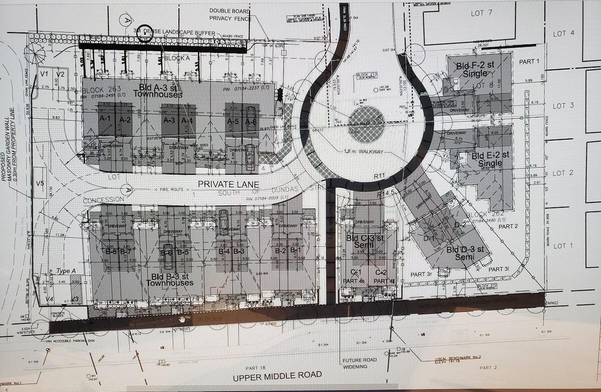 Site plan & Lot measurement